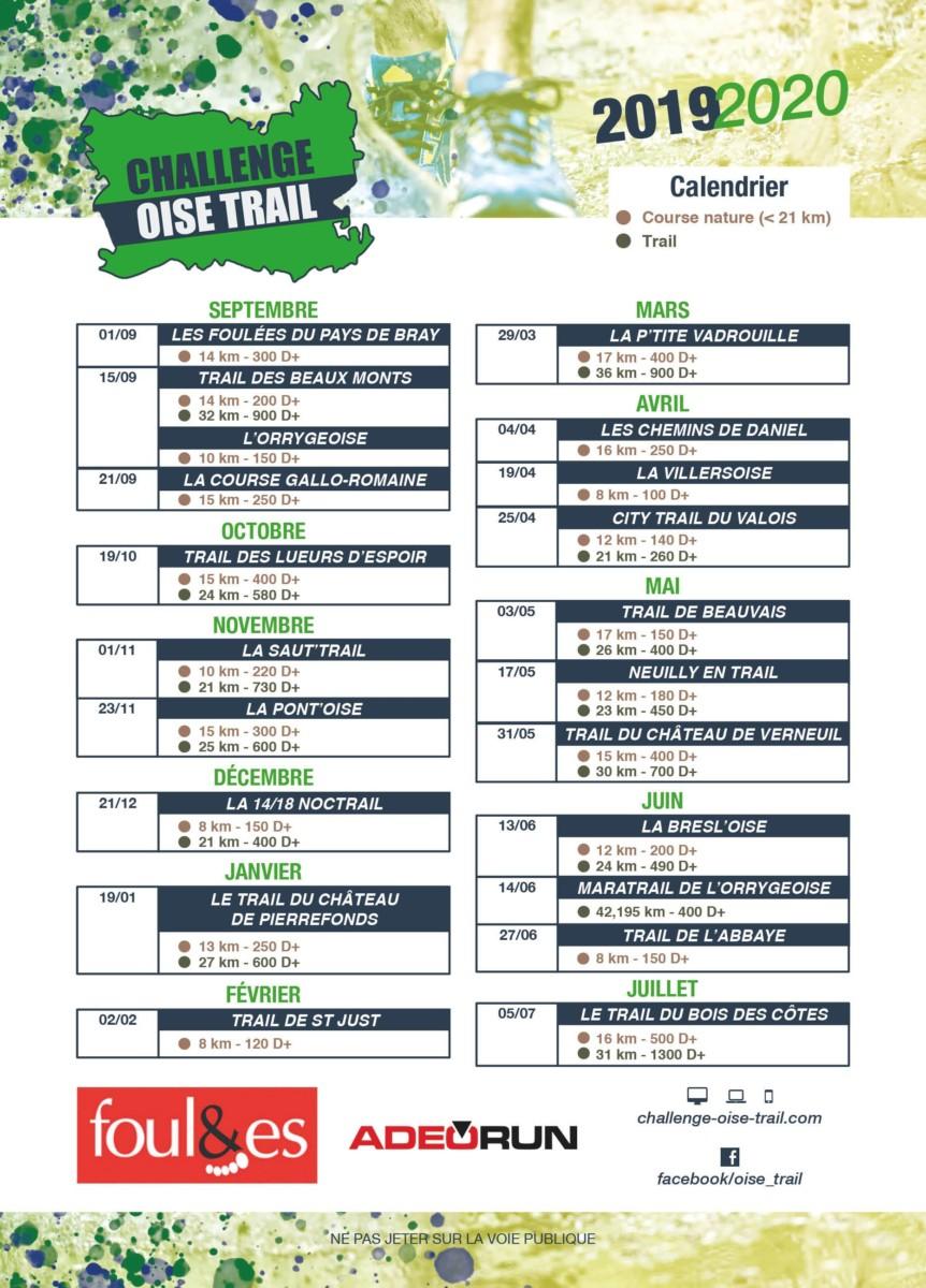 Calendrier Course A Pied 2020.Les 12 Courses Du Challenge Oise Trail 2017 2018